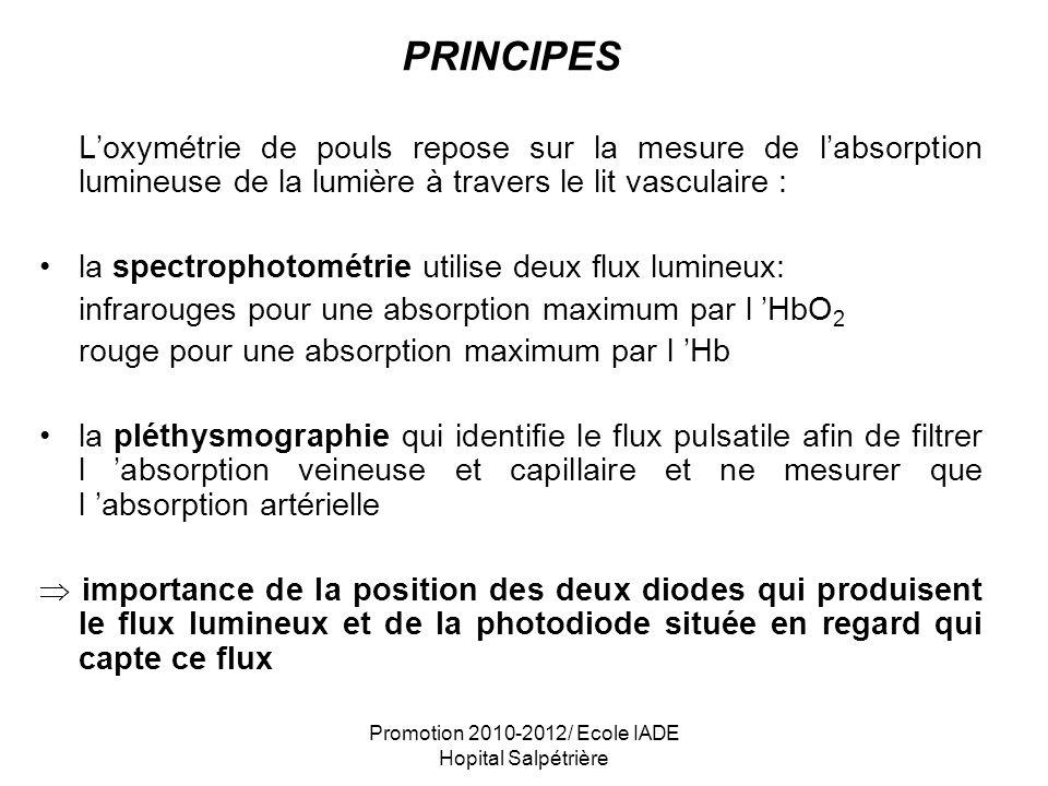 Promotion 2010-2012/ Ecole IADE Hopital Salpétrière