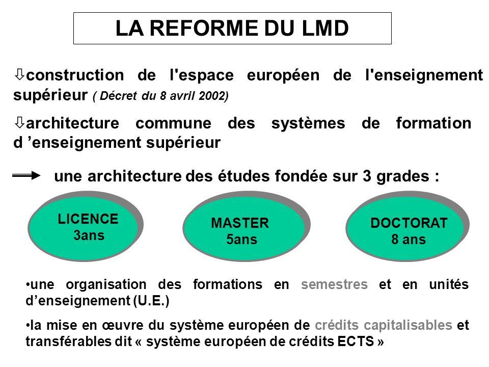 LA REFORME DU LMD construction de l espace européen de l enseignement supérieur ( Décret du 8 avril 2002)