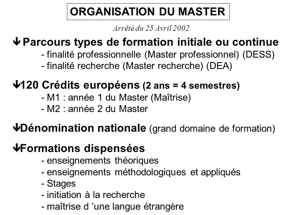 ORGANISATION DU MASTER
