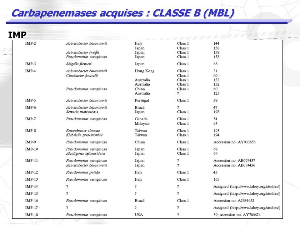 Carbapenemases acquises : CLASSE B (MBL)