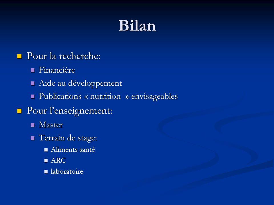 Bilan Pour la recherche: Pour l'enseignement: Financière