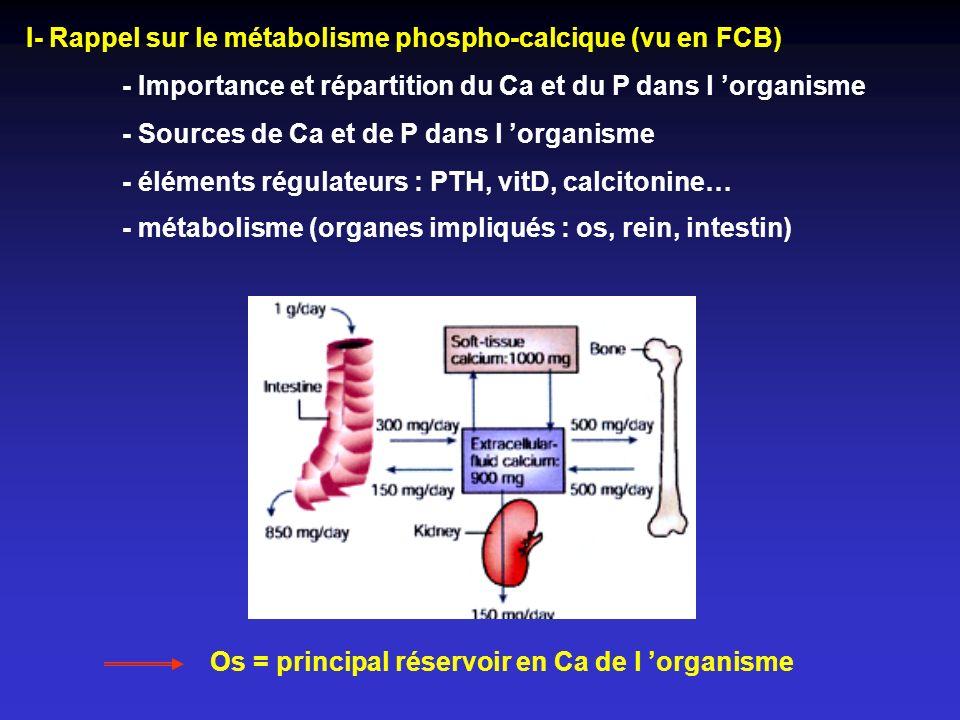 I- Rappel sur le métabolisme phospho-calcique (vu en FCB)