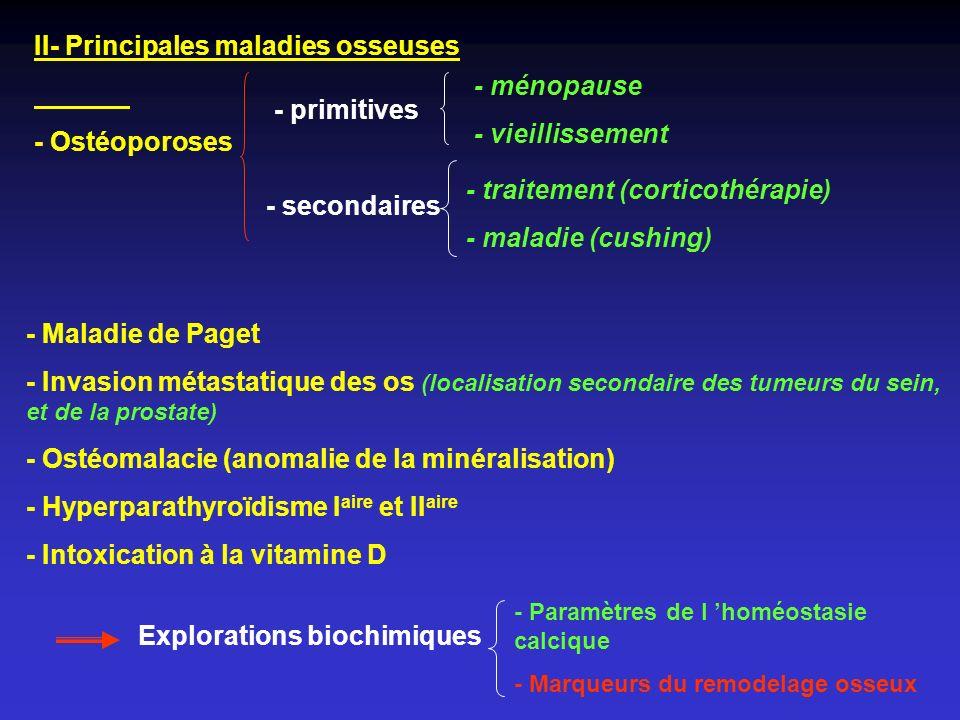 II- Principales maladies osseuses