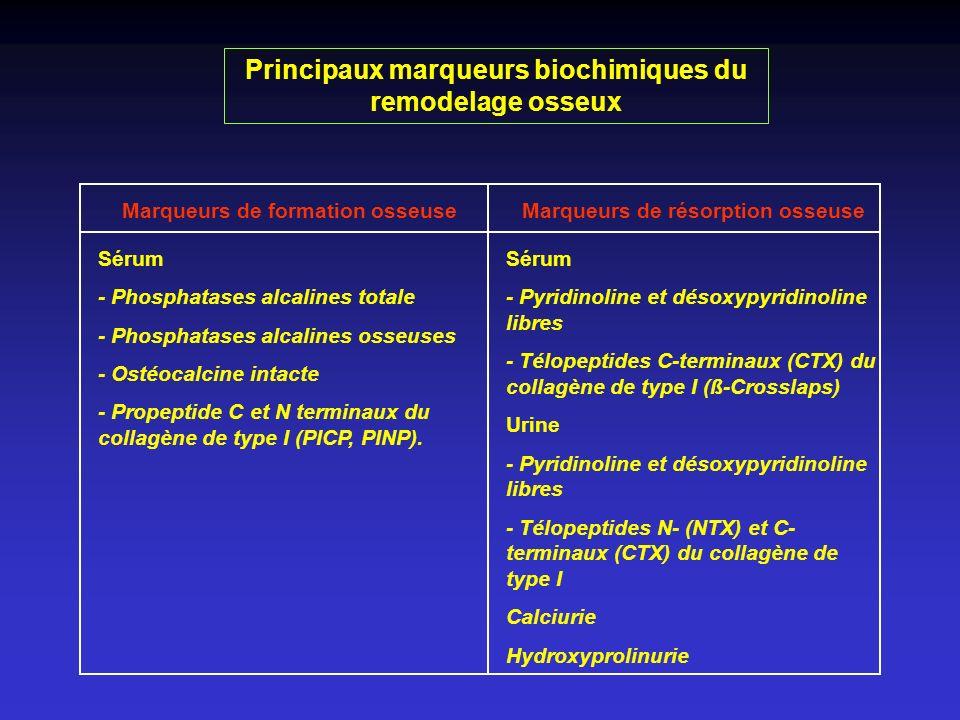 Principaux marqueurs biochimiques du remodelage osseux