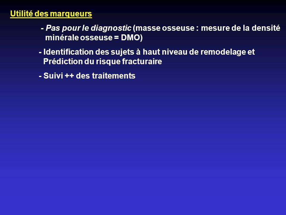 Utilité des marqueurs- Pas pour le diagnostic (masse osseuse : mesure de la densité minérale osseuse = DMO)