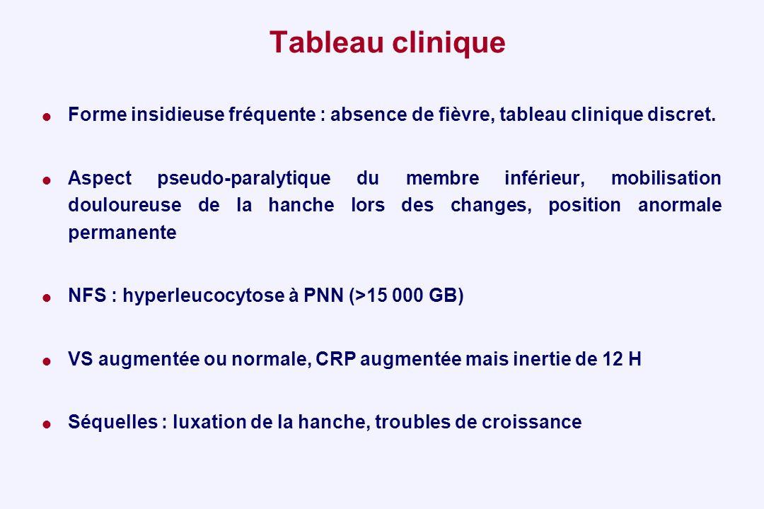 Tableau clinique Forme insidieuse fréquente : absence de fièvre, tableau clinique discret.