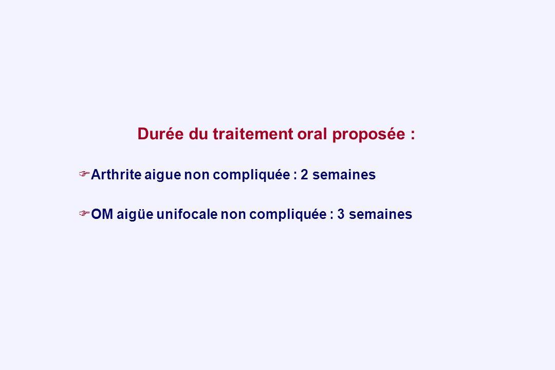 Durée du traitement oral proposée :