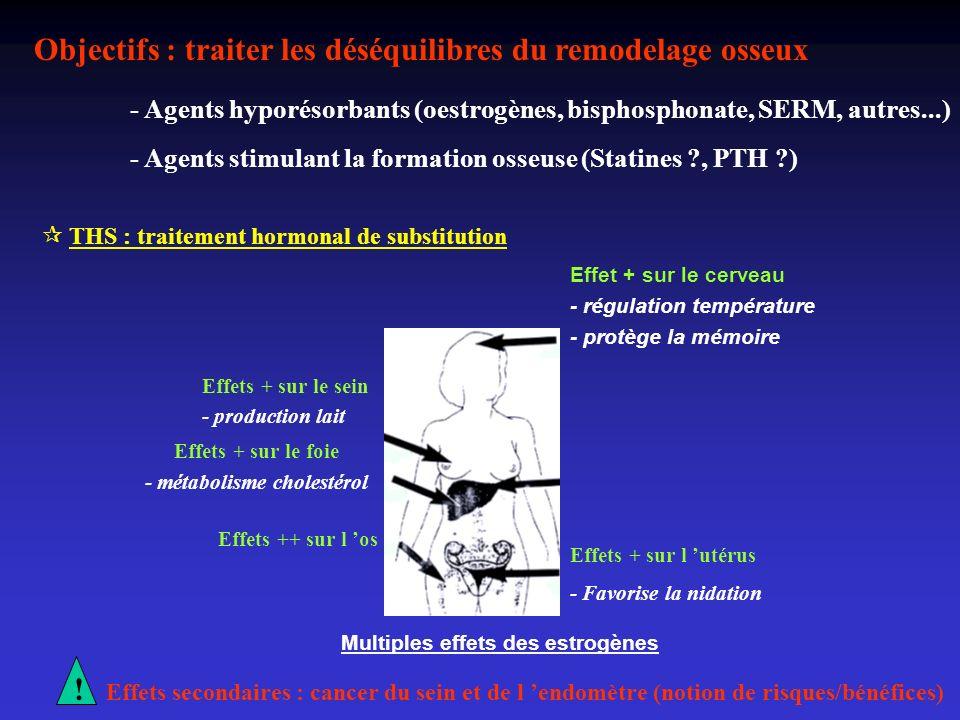 - métabolisme cholestérol Multiples effets des estrogènes