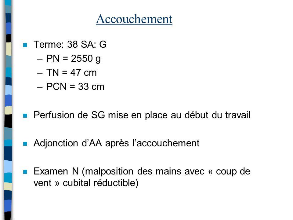 Accouchement Terme: 38 SA: G PN = 2550 g TN = 47 cm PCN = 33 cm