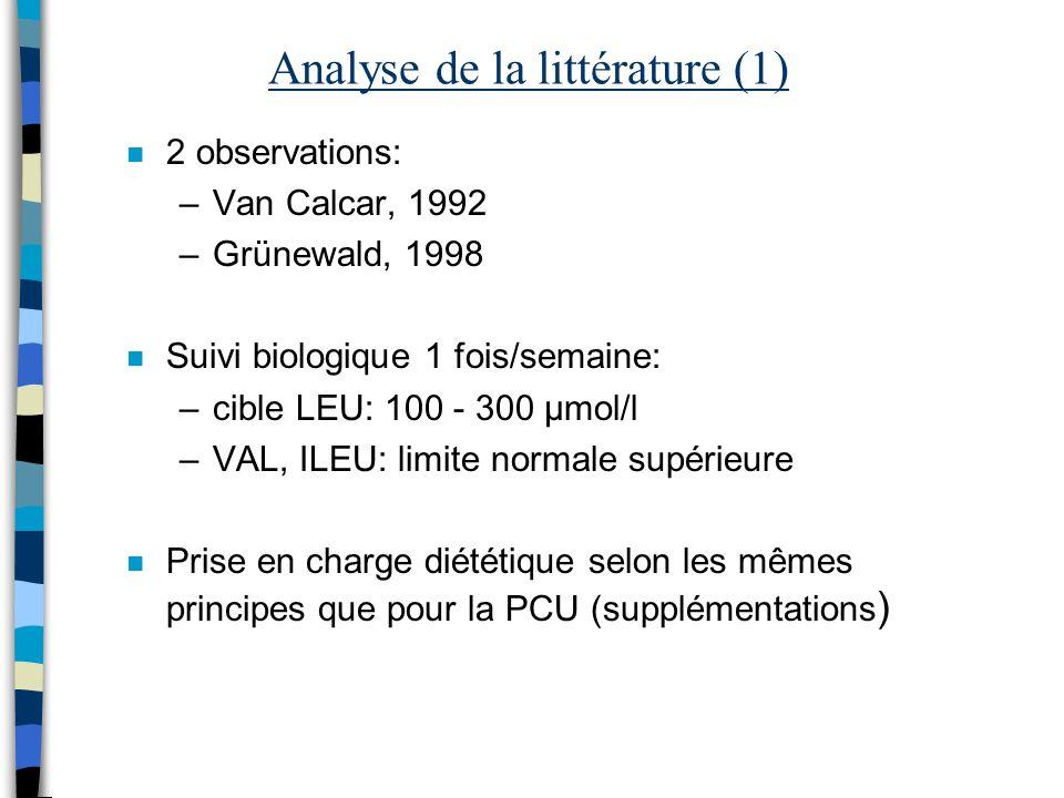 Analyse de la littérature (1)