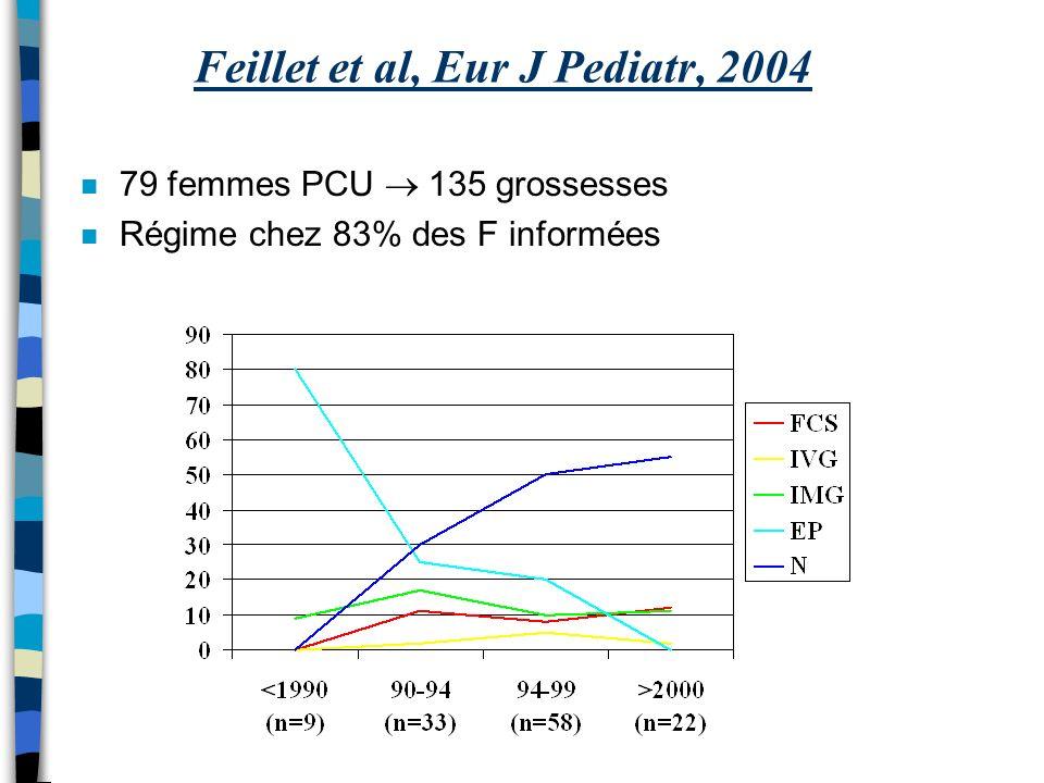 Feillet et al, Eur J Pediatr, 2004