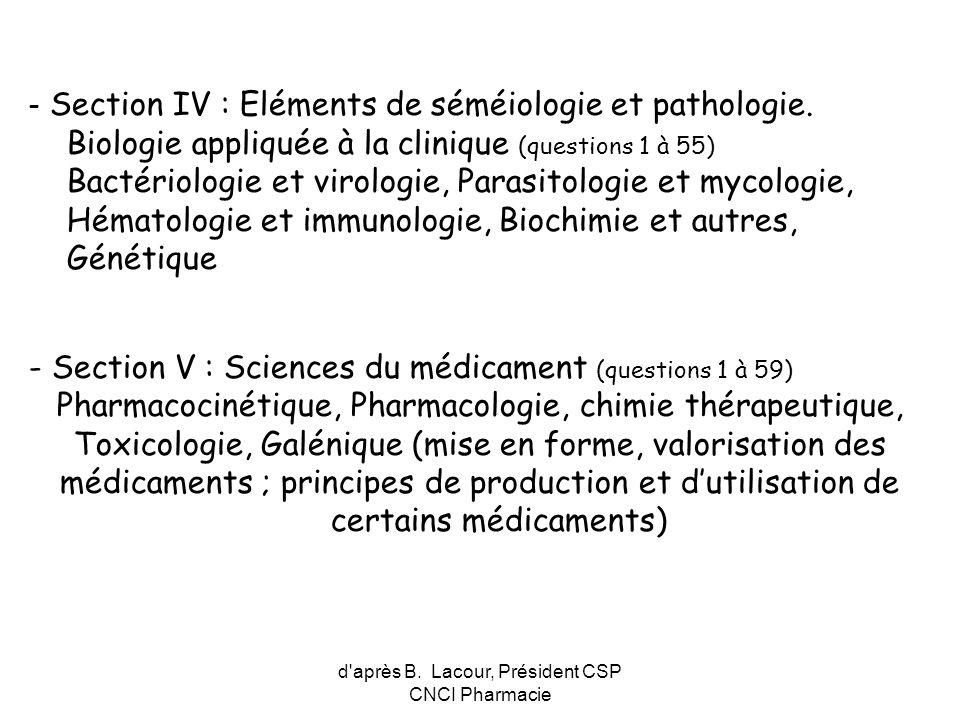 Biologie appliquée à la clinique (questions 1 à 55)