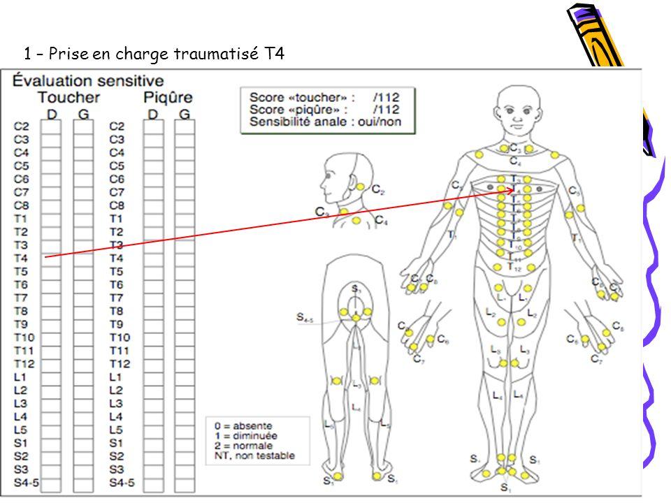 1 – Prise en charge traumatisé T4