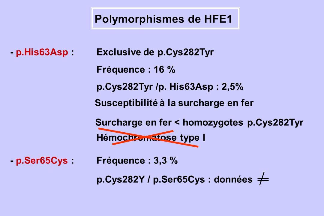 Polymorphismes de HFE1 - p.His63Asp : Exclusive de p.Cys282Tyr