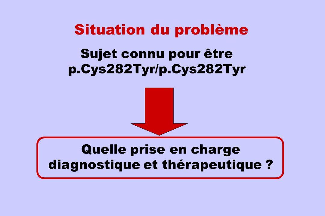 Situation du problème Sujet connu pour être p.Cys282Tyr/p.Cys282Tyr