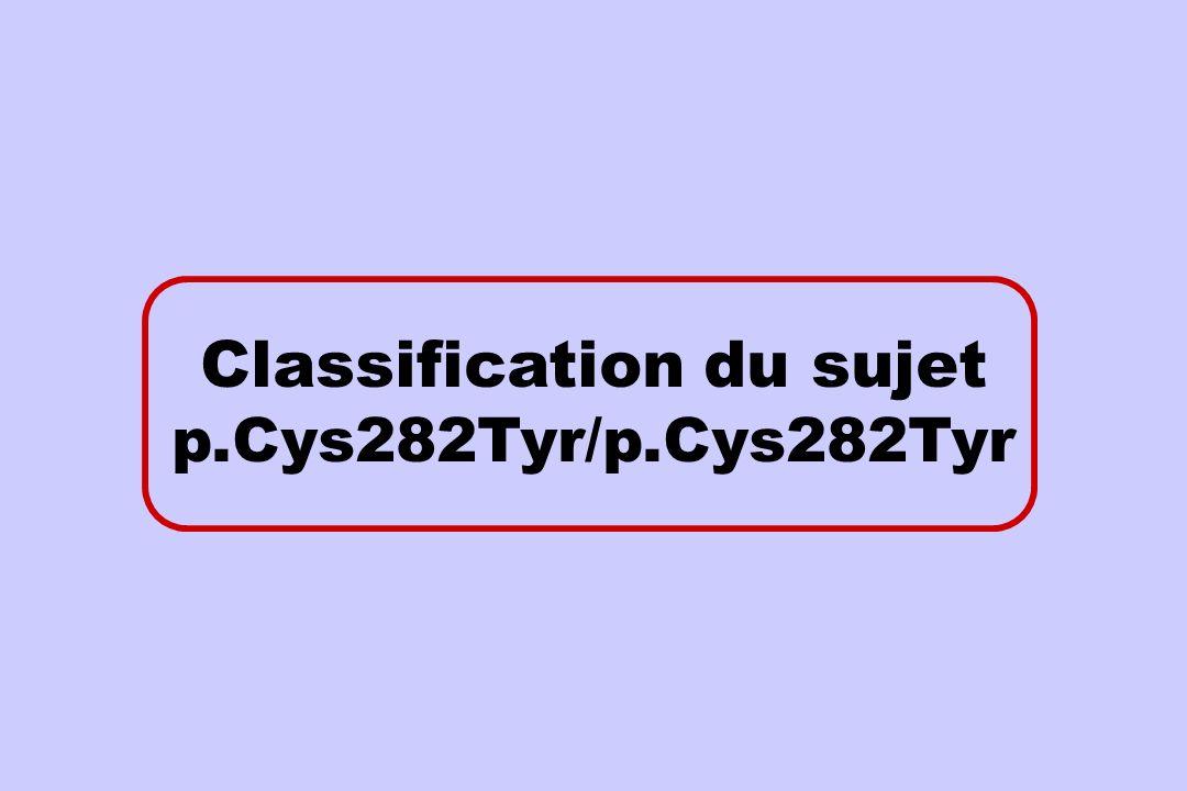 Classification du sujet p.Cys282Tyr/p.Cys282Tyr