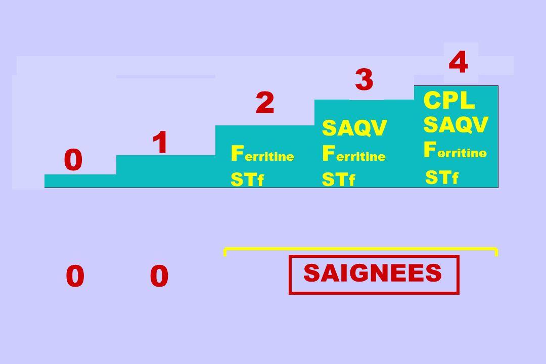 1 2 3 4 STf Ferritine SAQV CPL SAIGNEES STf