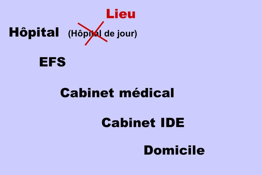 Lieu Hôpital EFS Cabinet médical Cabinet IDE Domicile