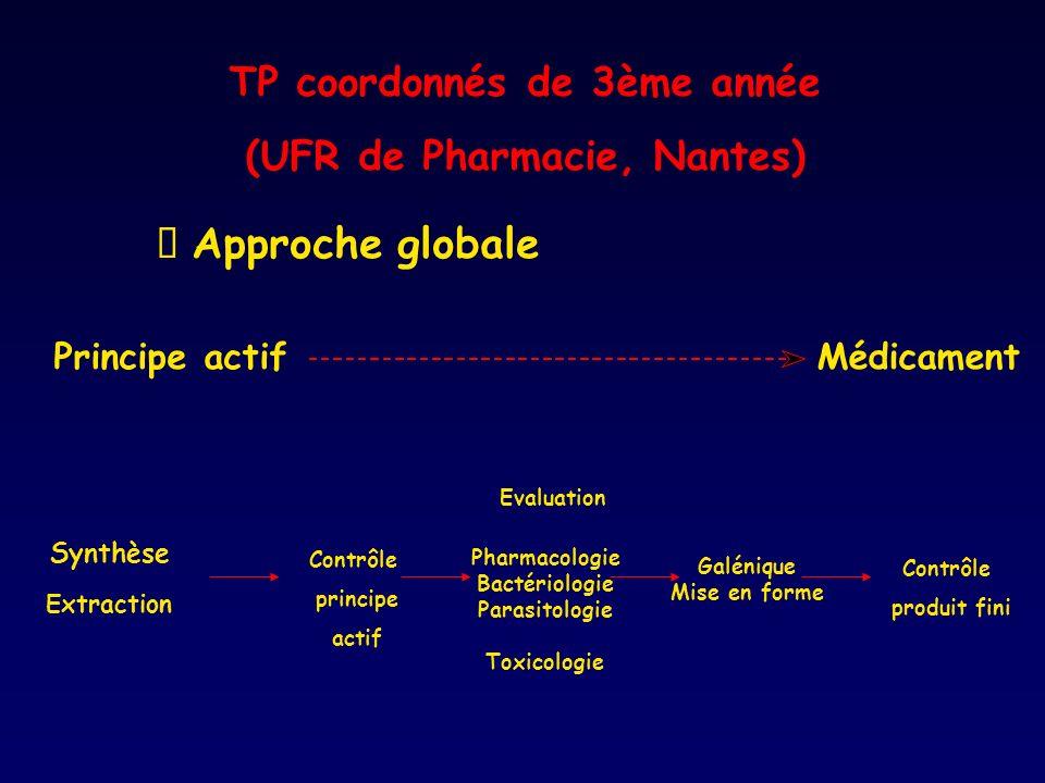 TP coordonnés de 3ème année (UFR de Pharmacie, Nantes)