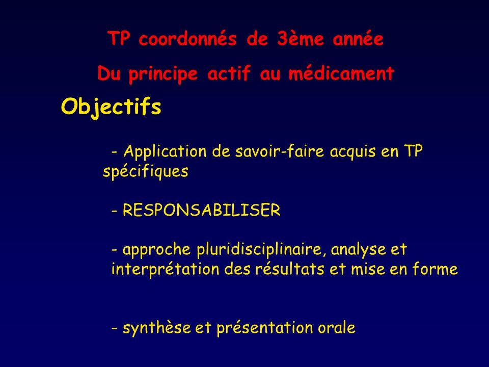 TP coordonnés de 3ème année Du principe actif au médicament