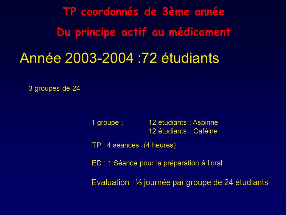 Evaluation : ½ journée par groupe de 24 étudiants