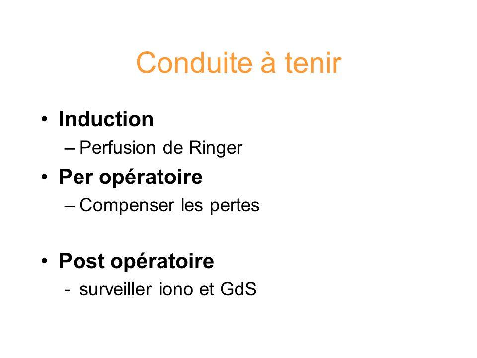 Conduite à tenir Induction Per opératoire Post opératoire