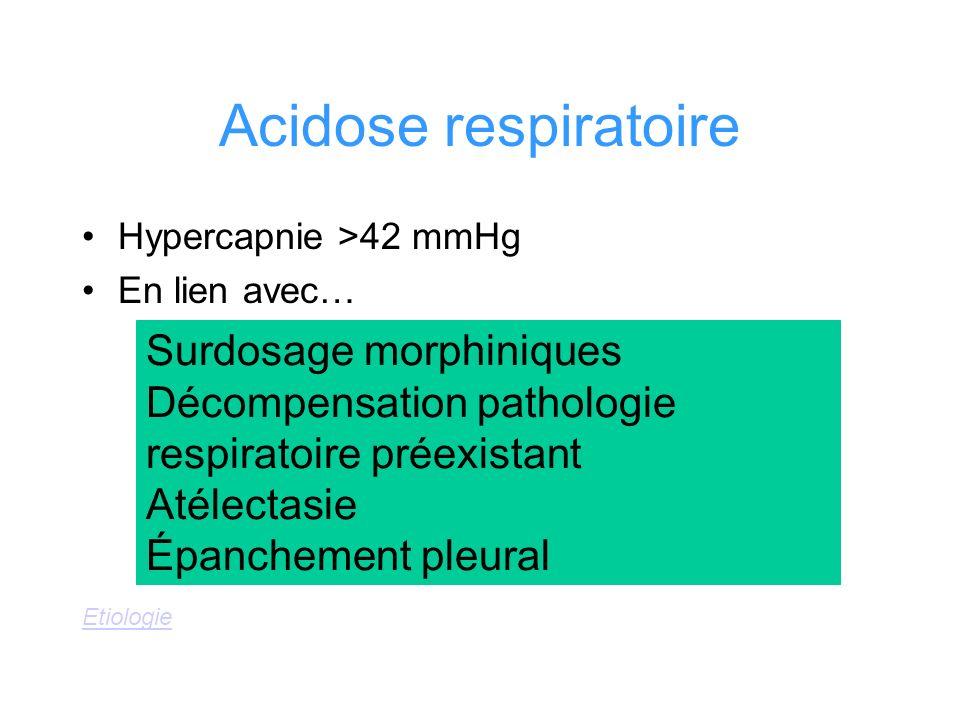 Acidose respiratoire Surdosage morphiniques Décompensation pathologie