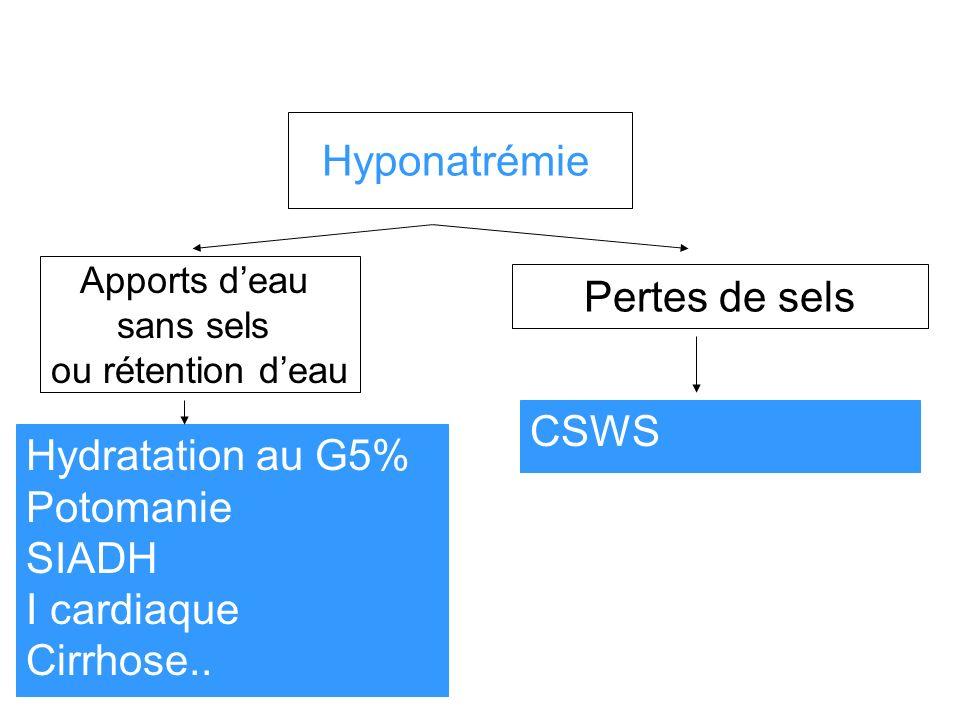 Hyponatrémie Pertes de sels CSWS Hydratation au G5% Potomanie SIADH