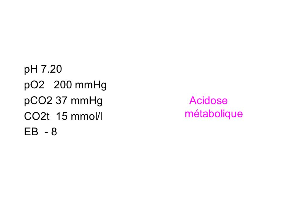 pH 7.20 pO2 200 mmHg pCO2 37 mmHg CO2t 15 mmol/l EB - 8 Acidose métabolique