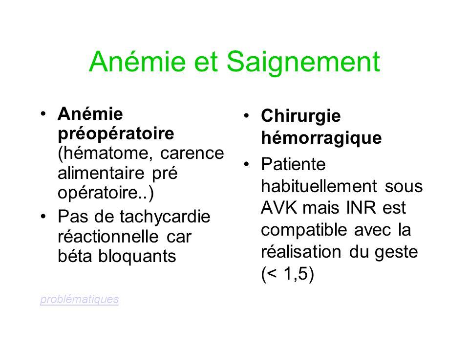 Anémie et Saignement Anémie préopératoire (hématome, carence alimentaire pré opératoire..) Pas de tachycardie réactionnelle car béta bloquants.