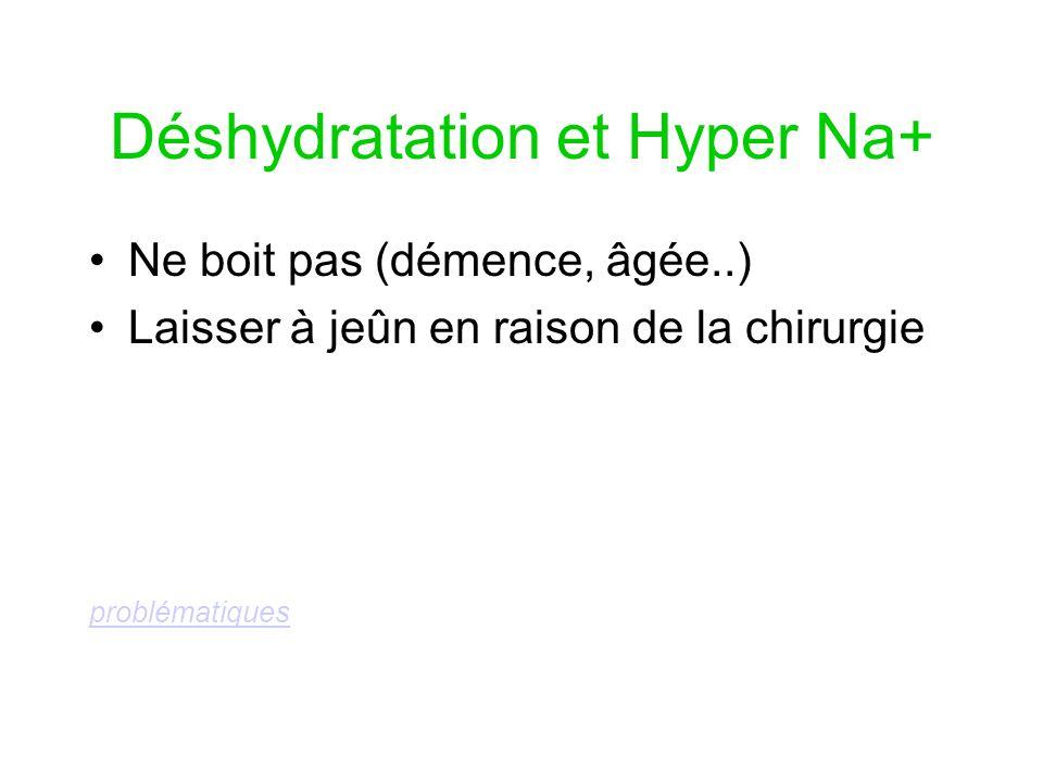 Déshydratation et Hyper Na+