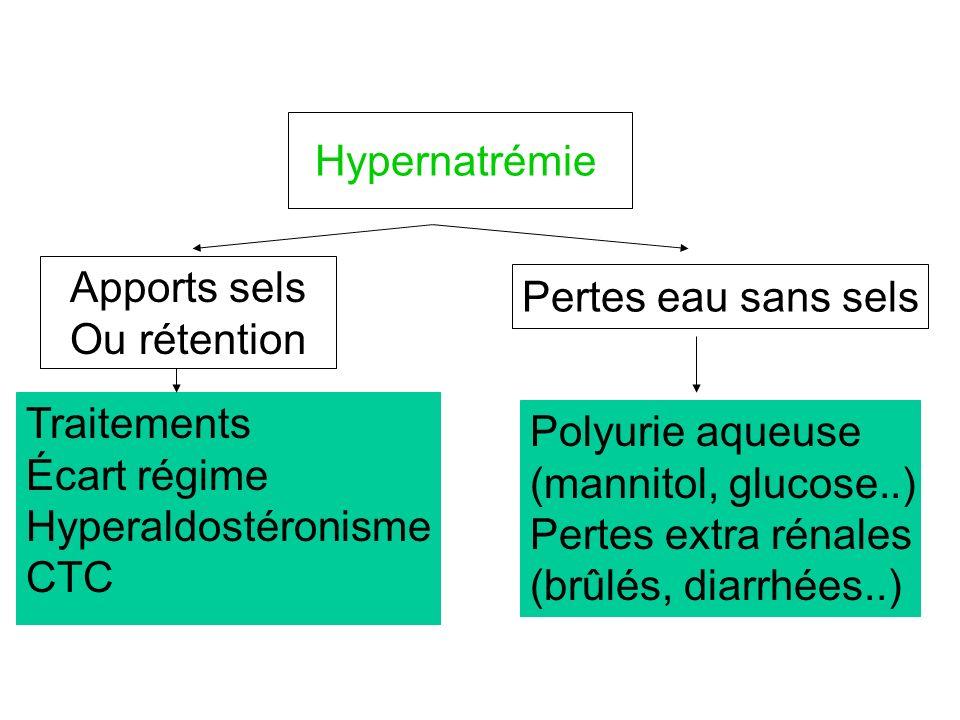 Hypernatrémie Apports sels. Ou rétention. Pertes eau sans sels. Traitements. Écart régime. Hyperaldostéronisme.