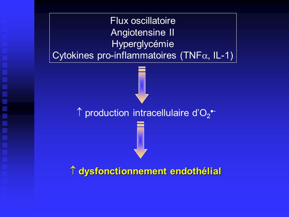 Cytokines pro-inflammatoires (TNFa, IL-1)