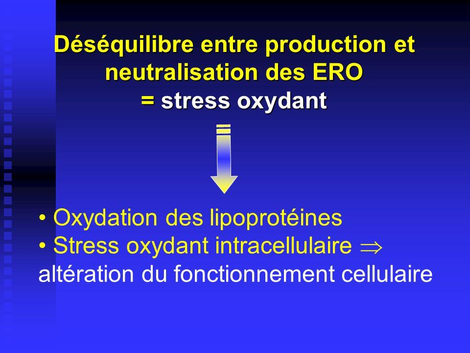 Déséquilibre entre production et neutralisation des ERO