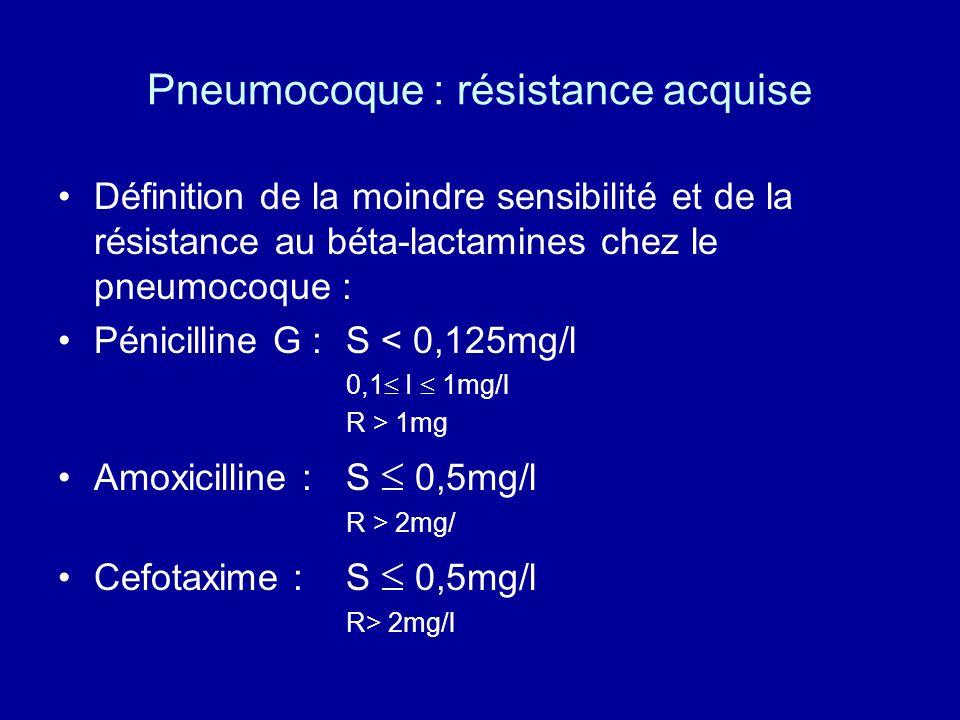 Pneumocoque : résistance acquise