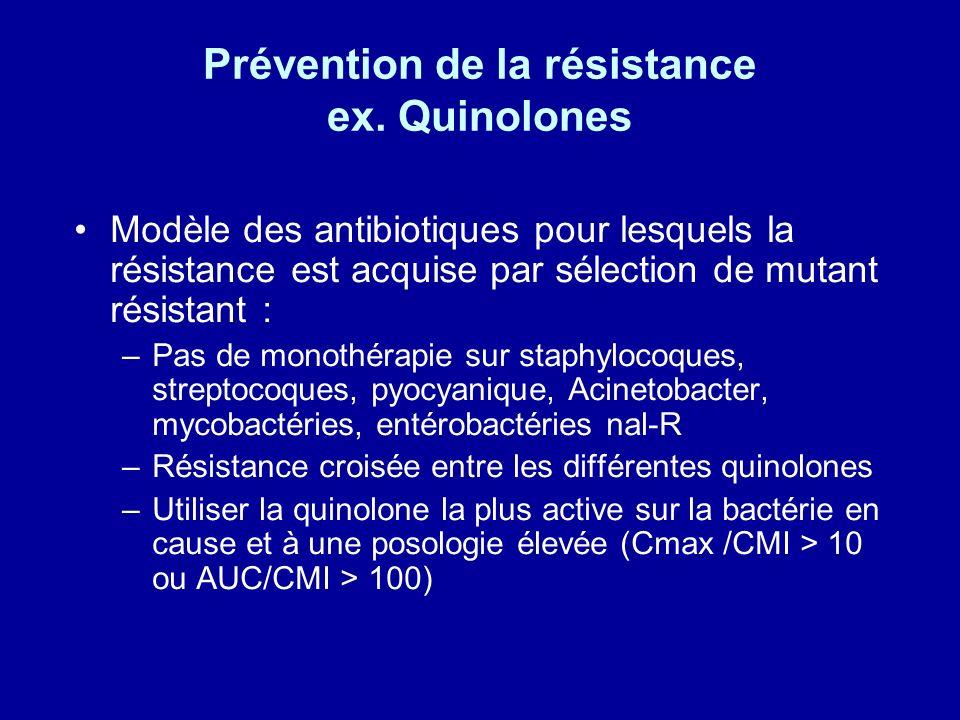 Prévention de la résistance ex. Quinolones