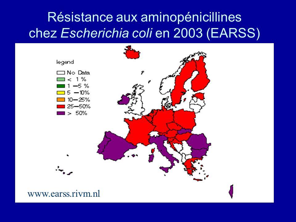 Résistance aux aminopénicillines chez Escherichia coli en 2003 (EARSS)