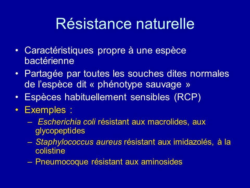 Résistance naturelle Caractéristiques propre à une espèce bactérienne
