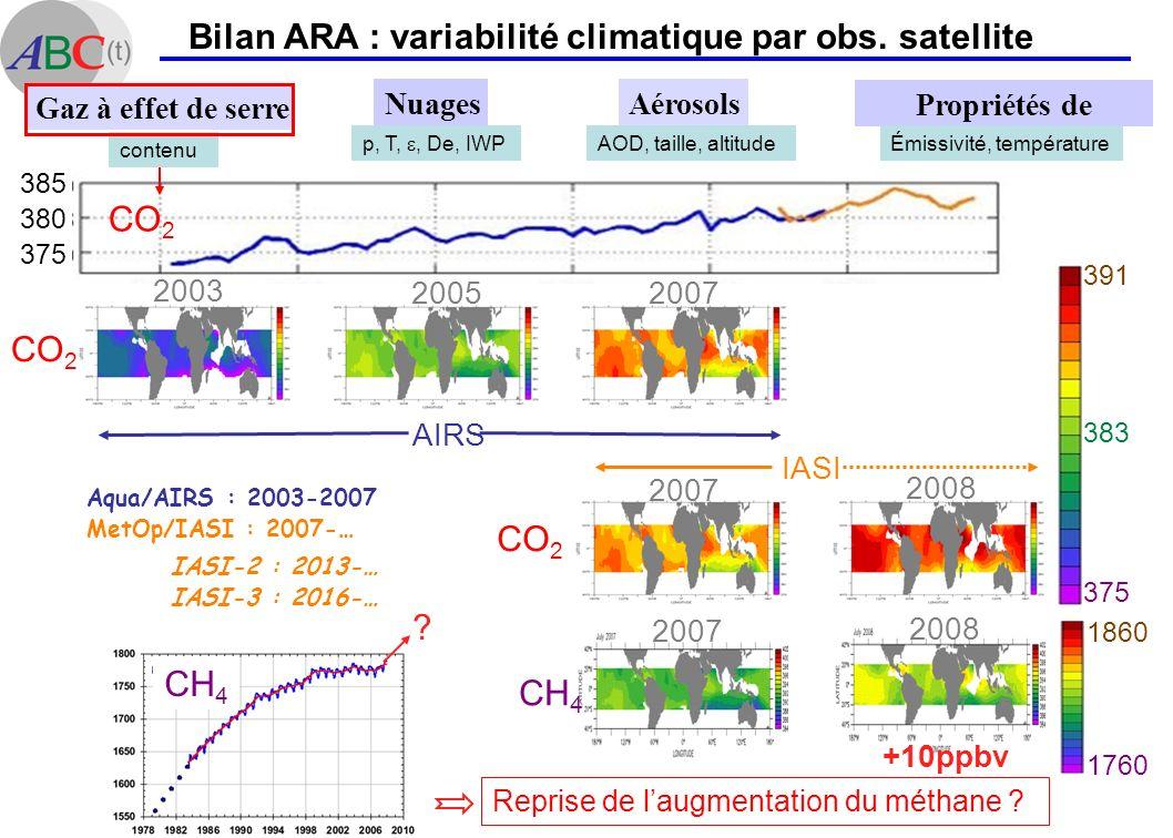Bilan ARA : variabilité climatique par obs. satellite