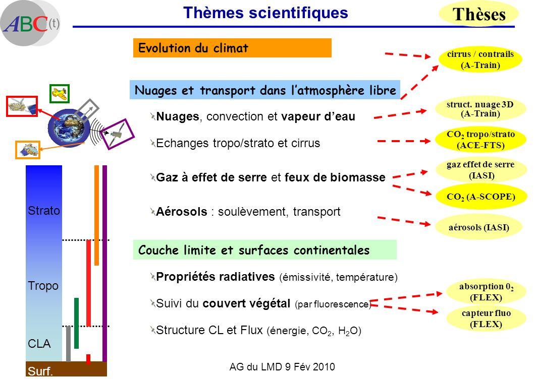 Thèses Thèmes scientifiques Evolution du climat