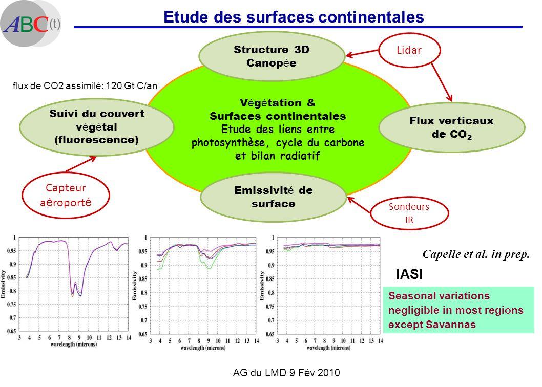 Etude des surfaces continentales