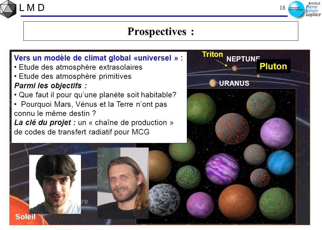 Prospectives : Atmosphères telluriques Pluton Planètes géantes Titan