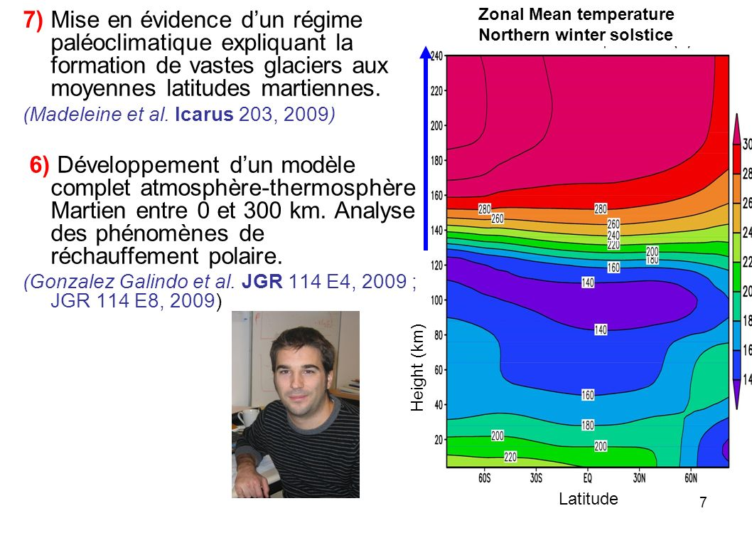 Zonal Mean temperature