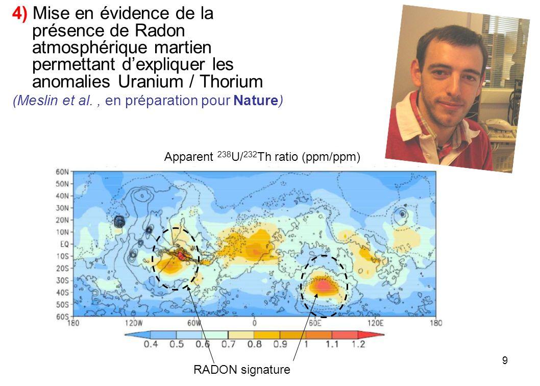 4) Mise en évidence de la présence de Radon atmosphérique martien permettant d'expliquer les anomalies Uranium / Thorium