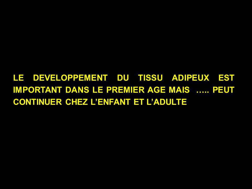 LE DEVELOPPEMENT DU TISSU ADIPEUX EST IMPORTANT DANS LE PREMIER AGE MAIS …..