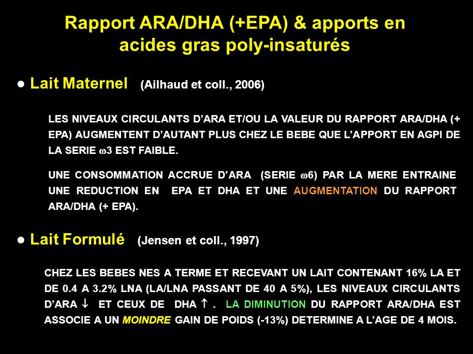 Rapport ARA/DHA (+EPA) & apports en acides gras poly-insaturés