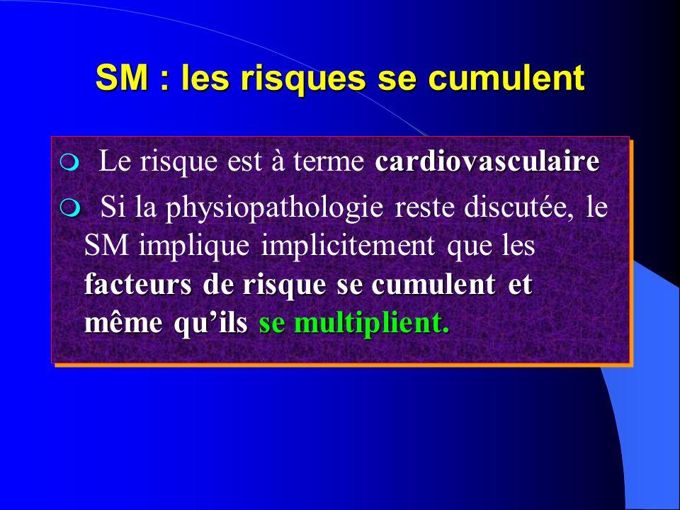 SM : les risques se cumulent