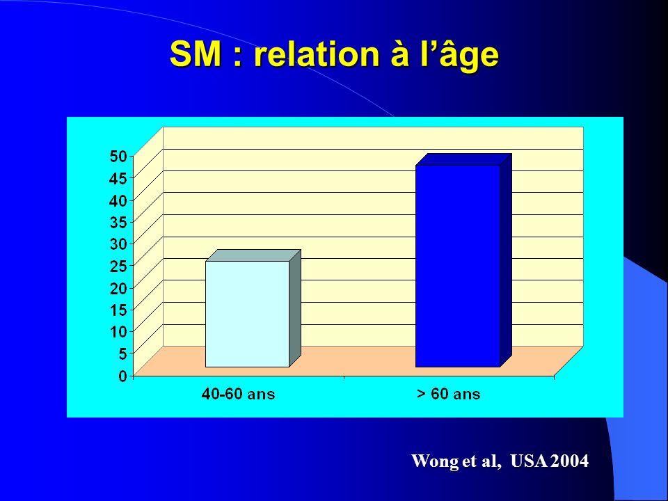 SM : relation à l'âge Wong et al, USA 2004