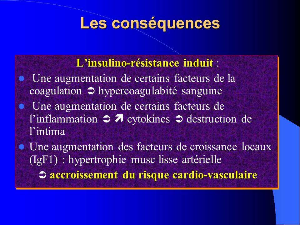 Les conséquences L'insulino-résistance induit :