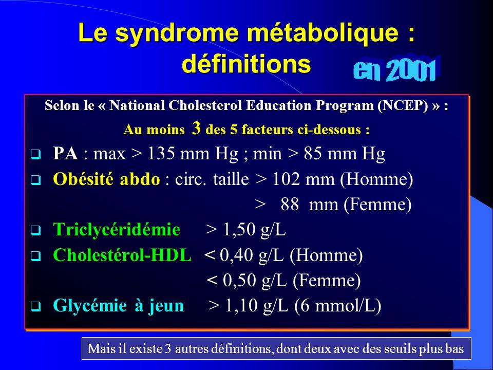 Le syndrome métabolique : définitions